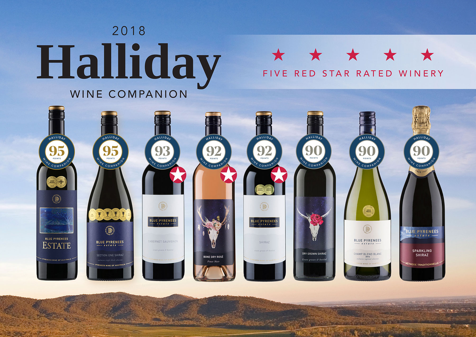 2018 Halliday Wine Companion